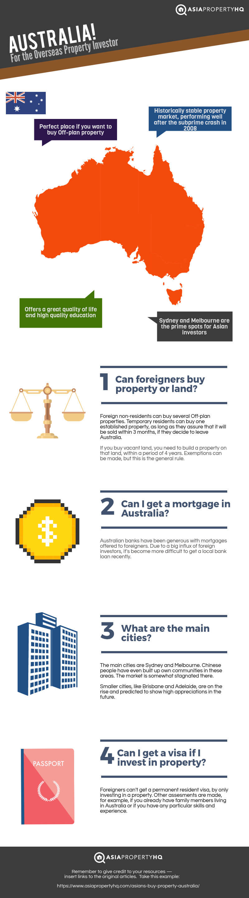 Buy Property in Australia Infographic