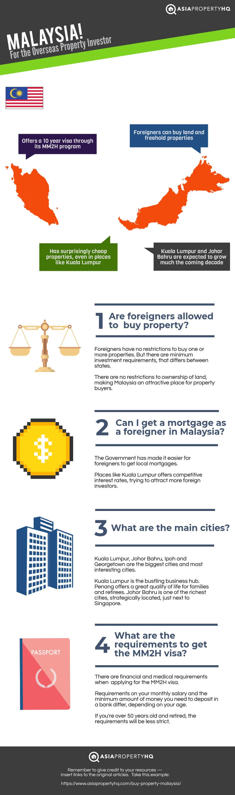 Buy Property in Malaysia Infographic