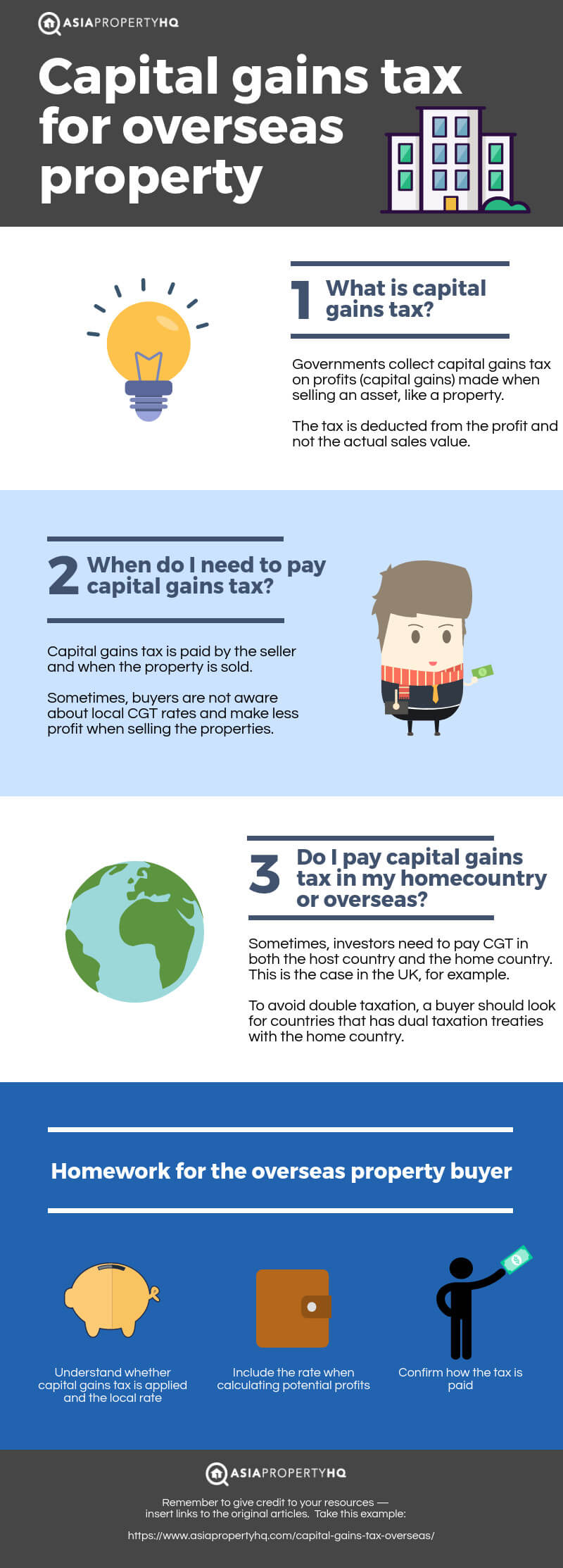 Capital Gains Tax Infographic
