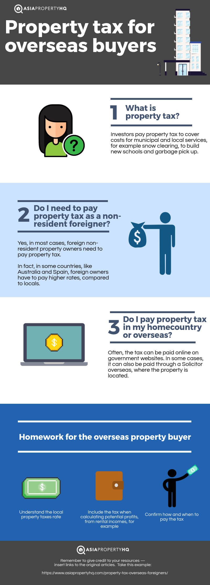 Property Tax Infographic