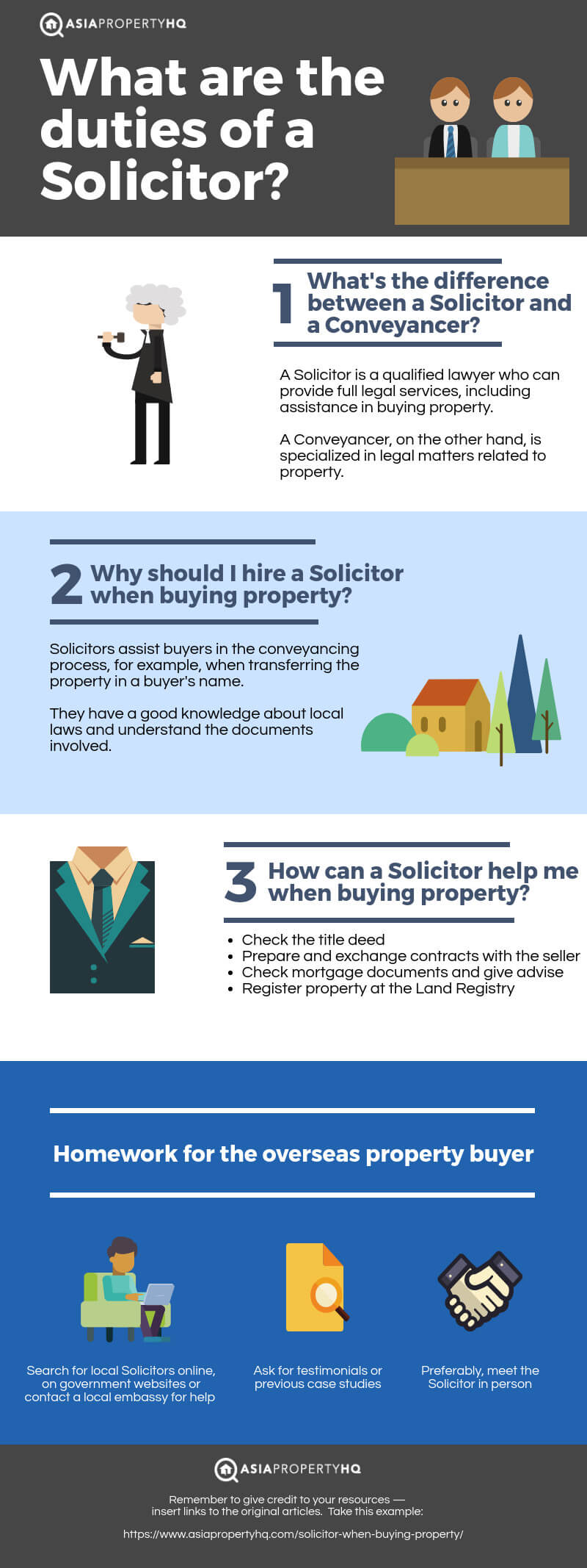 Duties Of A Solicitor Infographic