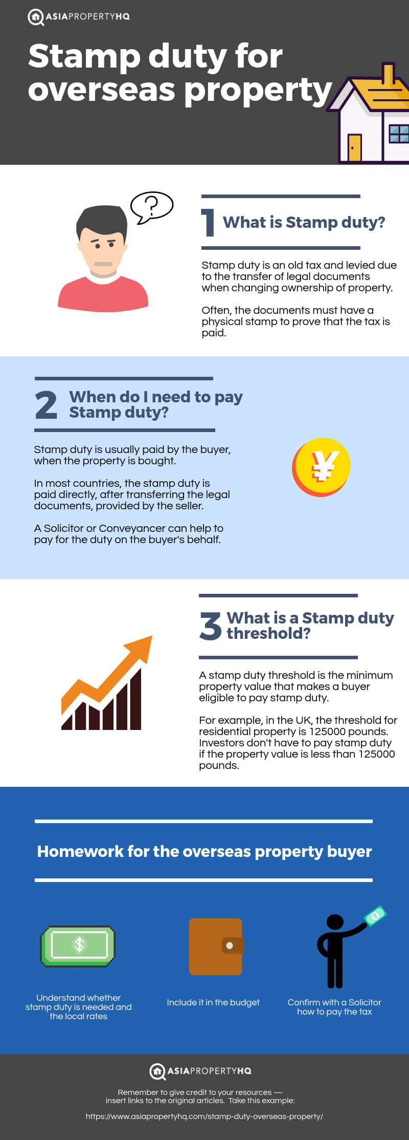 Stamp Duty Infographic