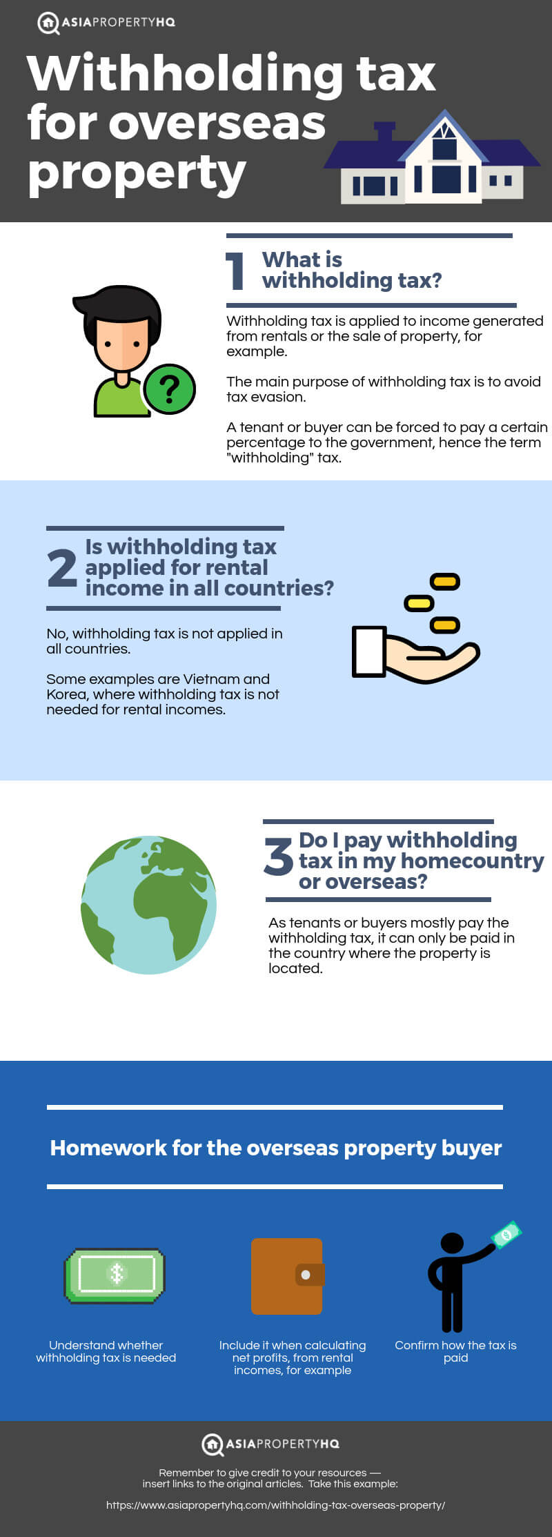 Withholding Tax Infographic